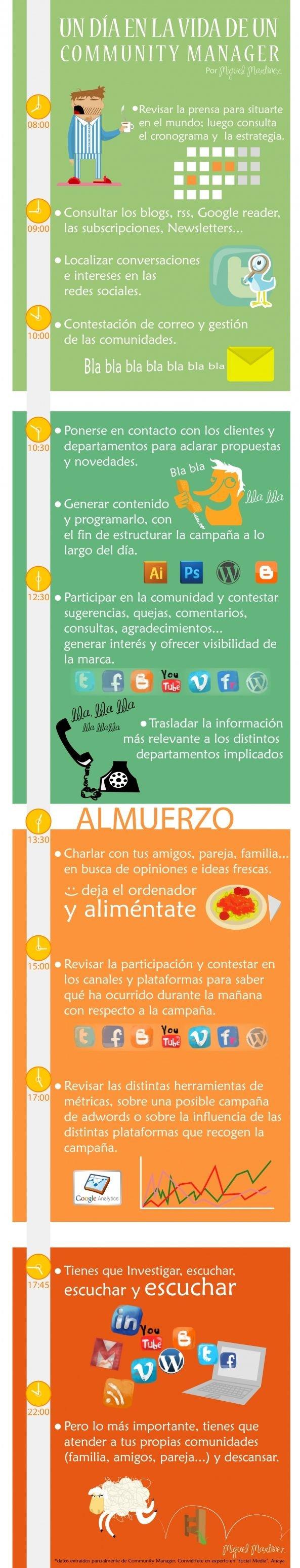 La-dura-vida-del-Community-Manager-Infografía-Oink-my-God